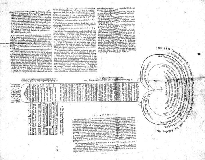 William Sherwin, Scheme of Gods Eternal Great Designe (1675 or 1676)